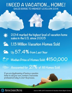Vacation-Homes-KCM